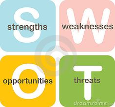 Royalty Free Stock Images: SWOT analysis business diagram