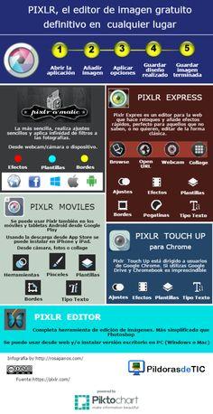 PIXLR: editor gratuito de imágenes