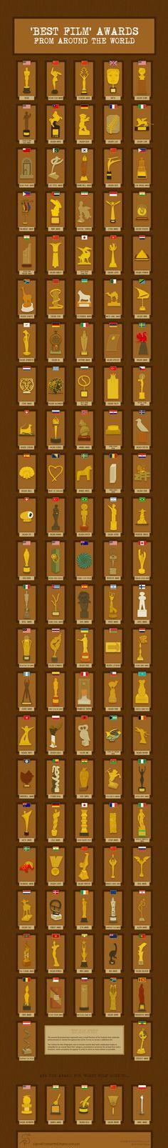 """Las estatuillas de los """"Oscar"""" de cada país, en una genial infografía"""