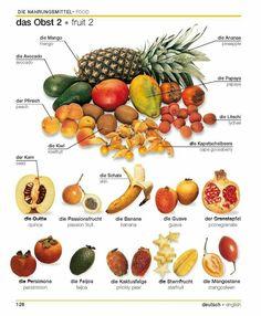 Das Obst - 2A