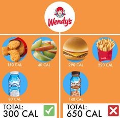 These Are The Best And Worst Fast Food Kids' Meals
