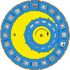C1 Wk 16   For the study on the Mayan--The Tzolkin, or Sacred Calendar