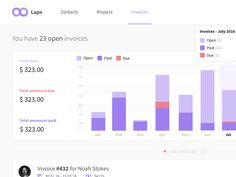 Hi guys! As you have may noticed i lately publish stuff about http://getlaps.com - Currently next thing to implement is invoicing, so this is a snapshot of how Laps invoicing system will work.  Rea...