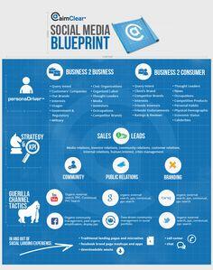 aimClear Social Media Blueprint