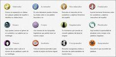 Ambiente Virtual Educativo - CIMA: Mejorando el español con herramientas inteligentes