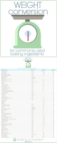 8 Best Weight Conversion Chart Images On Pinterest Cooking Recipes