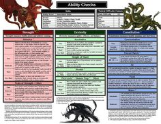 Final DM Screen/Player Cheat Sheet - Color - Imgur