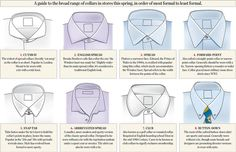 The Wall Street Journal's guide to Collars