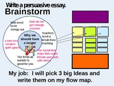 So easy to implement in the classroom - takes about a week!  Following the same format as my product '5 Paragraph Writing - A Trip to Disneyland', I have created a Persuasive Writing piece which walks students through creating 5 paragraphs persuading others about their topic.