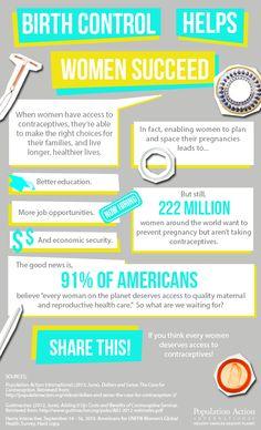 Birth control infographic