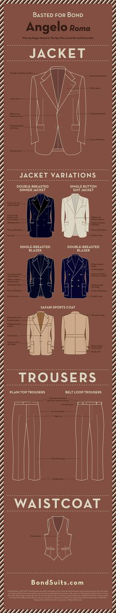 """A new""""Basted for Bond"""" infographic breaks down the wide-lapelled jackets, flared trousers and waistcoat that Roger Moore wears in The Spy Who Loved Meand Moonraker, made by legendary Romantailor Angelo Vitucci. Most of Angelo's suit jackets are made in a … Continue reading →"""