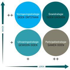 social intranet whitepaper participatie implementatiestrategie.jpg
