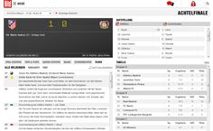 own fault of Bayer Leverkusen that lost 0:1 so that at the end out from Champions League...I knew it that GER bad in penalty shootout...so far: a huge mistake that foul by Spahic so that rival's goal,so,lost 0:1, bad heart (foul) no luck (losing 0:1), I cant make them win, if they play dirty,s.t.God not on their side…
