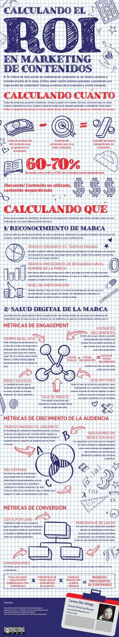 ROI en Marketing de Contenidos #infografia #infographic #marketing