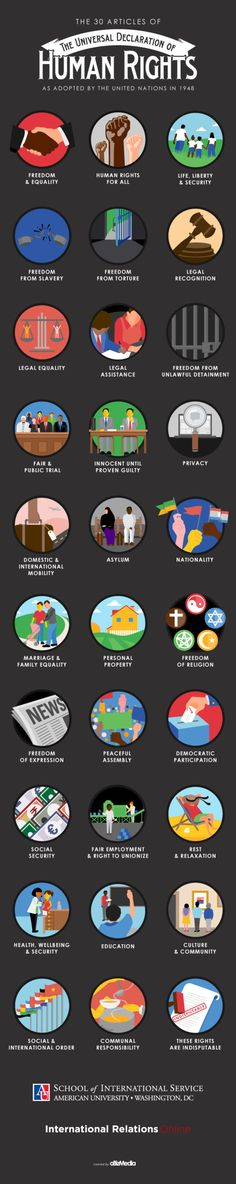 Teach students about human rights with this infographic of the 30 articles of the United Nations Universal Declaration of Human Rights.