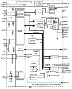1998 Ford E150 Fuse Diagram Awesome 1991 F350 Wiring