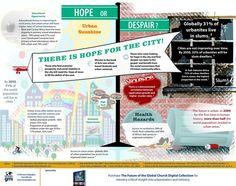 Missiographic_Urbanization