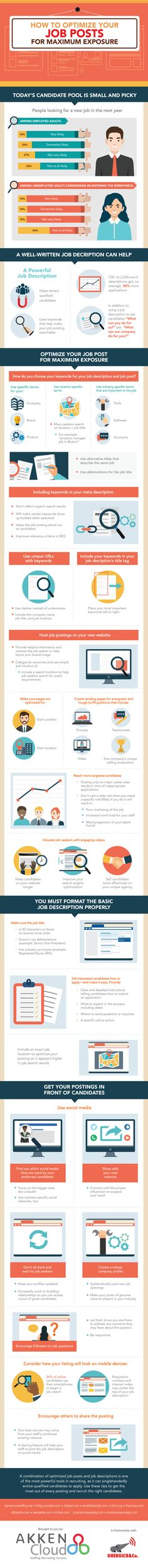 [INFOGRAPHIC] How to Optimize Your Job Posts for Maximum Exposure