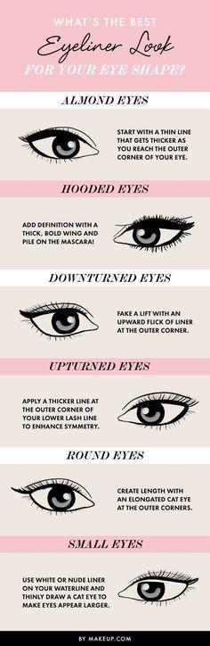 eyeliner-infographic.jpg (600×1843)