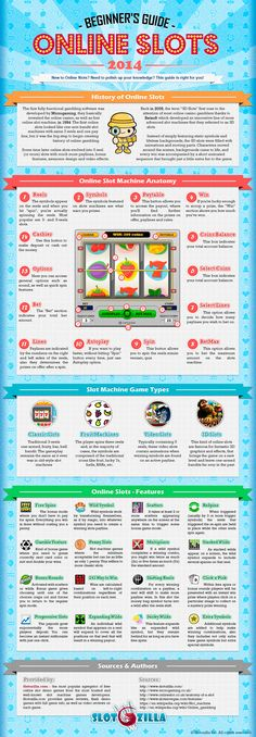 Check out the brand new Beginners Guide to Online Slots by Slotozilla.com. New to Online Slots? Need to polish up your knowledge? The Beginners Guide to Online Slots has been developed right for You and provides comprehensive information you need to get on the road to playing slots online. Infographic source: http://www.slotozilla.com/online-slots-beginners-guide-2014