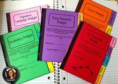 Reading Resources, Reading Strategies, Teacher Resources, Teaching Ideas, Middle School English, Story Elements, Book Organization, Figurative Language, Interactive Notebooks
