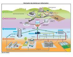 Transition énergétique : la filière gaz s'invite dans le débat présidentiel - L'EnerGeek