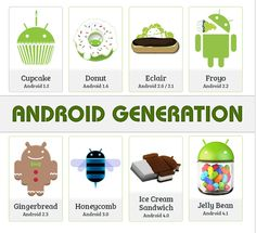 #Android #Generation!!!!!