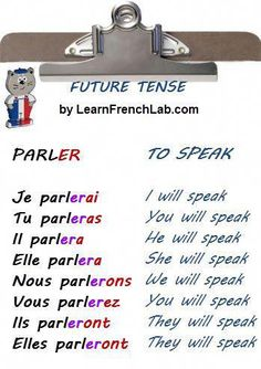 This French language course will teach you how to use the Future Tense to talk about what will happen in the future. French Adjectives, French Verbs, French Grammar, French Phrases, French Language Course, French Language Lessons, French Language Learning, French Lessons, German Language
