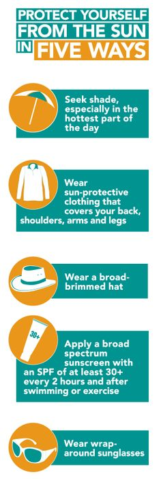 Protect yourself from the sun in Five Ways! Sun Protective Clothing, Tanning Bed, Relay For Life, Broad Spectrum Sunscreen, Inspire Others, Social Work, Sun Protection, At Least, Cancer