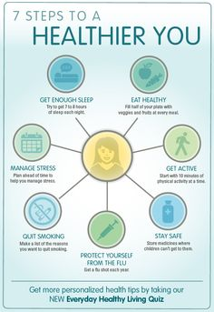 Follow these 7 steps to a healthier you! You will have more energy, better focus, positive attitude and more!