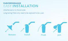 Aquasana Premium Shower Filter