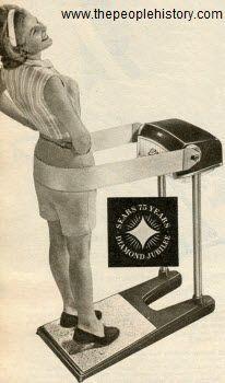 Vintage 70s 1977 Jcpenney S Catalog 2 Belt Massager 15