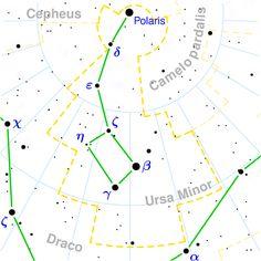 Lille Bjørn (Ursa Minor) er et stjernebillede på den nordlige himmelkugle. Nordstjernen (Polaris) er en del af Lille Bjørn.