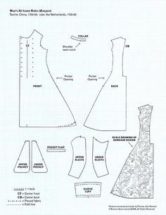 Banyan - 1750-tal, väst, rock. Försöker förstå hur ett mönster till en rock är uppbyggt. Pattern, coat.