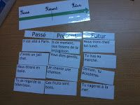 In class with Montessori: Conjugation (cycle past, present, future Presentation, Cycle 2, Past Present Future, Montessori Materials, Presents, Teacher, School, French, Learning