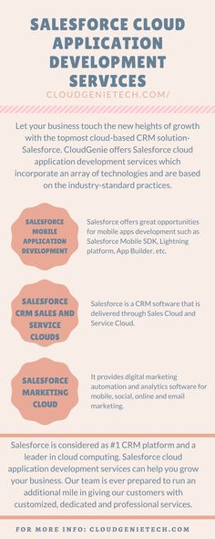 Give your touch the new heights of growth with the highest cloud-based Application Development, App Development, Salesforce Cloud, High Clouds, Cloud Based, Touch, Business, Store, Business Illustration