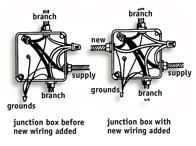 dealing with electrical wires that are too short shorts rh pinterest com Junction Box Installation Junction Box Installation
