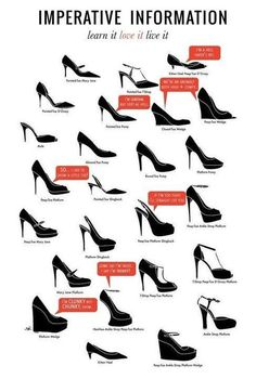Can you tell the difference between a slingback and a mule? Now you can! | 22 Fashion Infographics You Need In Your Life