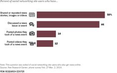 How do social media users participate in news?