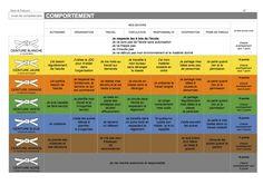 664cc336da48 25 best Ecole-Comportement images on Pinterest   School, Behavior ...