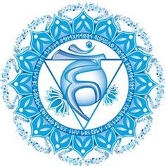 °Throat Chakra Symbol