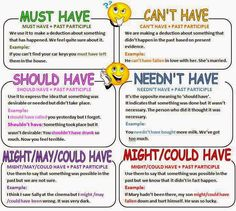 English teacher: Modal verbs