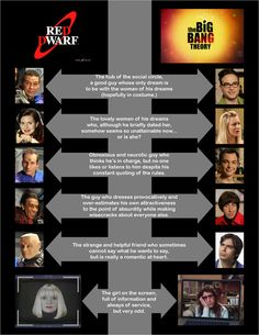 The Big Bang Theory well now this more neatly explains to me why it was instant love for me with TBBT Red Bangs, Keeping Up Appearances, Sci Fi Tv Shows, Red Dwarf, Best Sci Fi, Fandom Crossover, British Comedy, Comedy Tv, Geek Humor