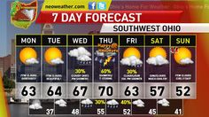 Abundance of Sunshine, Mild Temperatures will dominate your Monday forecast across the Neoweather Cincinnati region.  Uncertainities lie ahead for the future weather as a deepening low pressure will cause some trouble in the form of gusty winds and possible severe weather for mid week through Halloween.    http://neoweather.com/Textforecast/2013/10/27/10282013-abundance-of-sunshine-mild-temperatures-cincinnati/