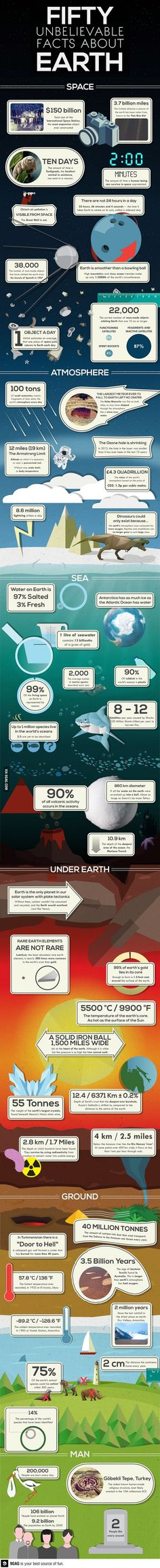 Amazing Earth and Space Facts