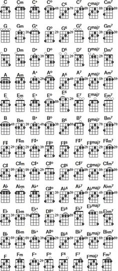 Pin By Colleen Irven On Mandolin Chords Pinterest Mandolin