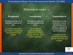 Diferencia entre emigrante, inmigrante y expatriado/a.
