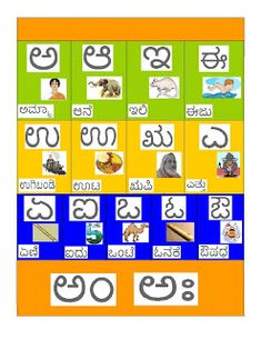 Learn Kannada - Worksheets: ಸ್ವರಗಳು - Kannada Vowels ** Part 2 ** Color Worksheets For Preschool, Kindergarten Math Worksheets, Alphabet Charts, Alphabet Worksheets, Direct And Indirect Speech, Kannada Language, Teaching Kindness, Learn Arabic Alphabet, Phonics Sounds
