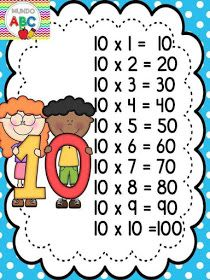 - Mundo Kids By Marly - Tabuada pronta pra imprimir ! 3rd Grade Math Worksheets, First Grade Activities, Kids Learning Activities, Reward System For Kids, Math Exercises, English Lessons For Kids, Math Intervention, Teacher Supplies, Math For Kids