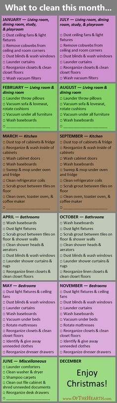 Deep Cleaning Schedule 2016 | My rotating cleaning schedule has created order in many of our homes. See how readers have customized it and download an editable version for yourself. Cleaning Lists, Monthly Cleaning Schedule, Laundry Schedule, Cleaning Tips For Home, Clean House Schedule, House Cleaning Schedules, Cleaning Routines, Fall Cleaning Checklist, Cleaning Charts